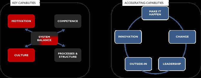 BtB Framework-1