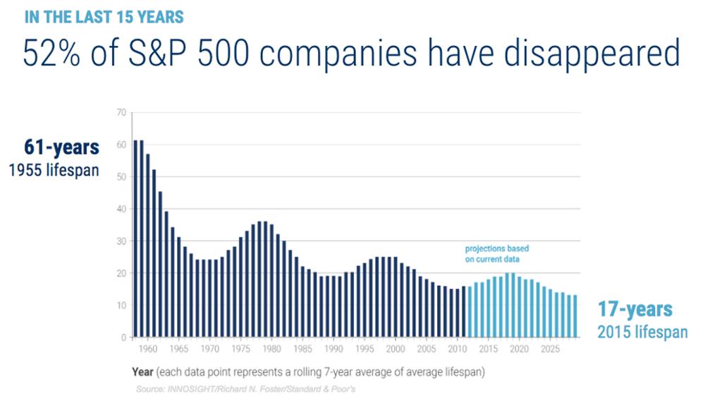 Companies_lifespans-1