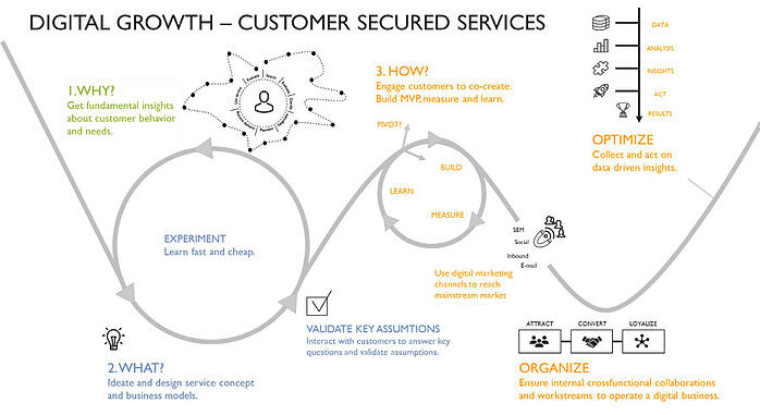 Customer-Secured-Services-Illustrations-1