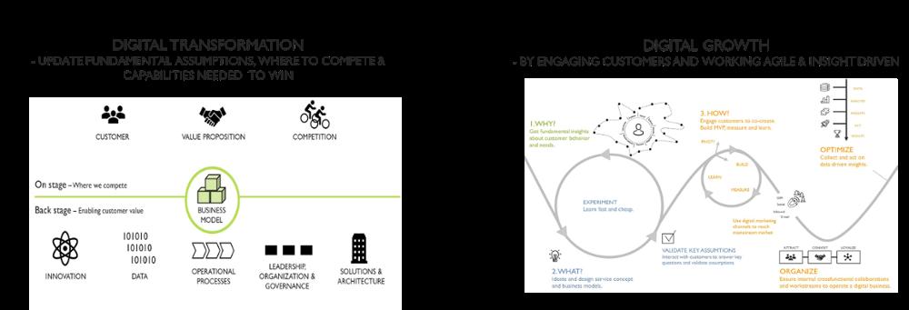 Framework illustration-1