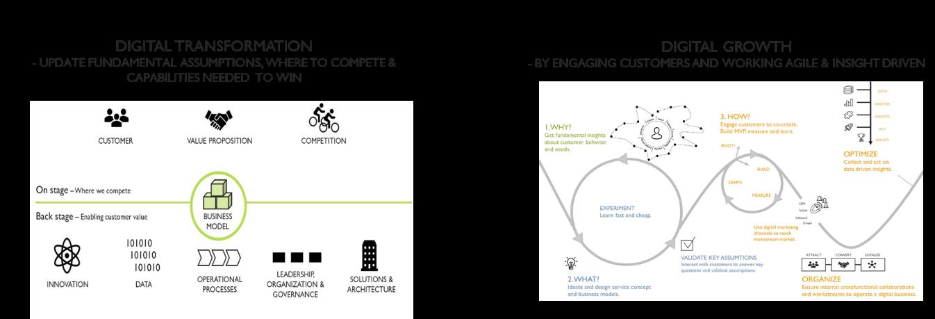 Framework illustration