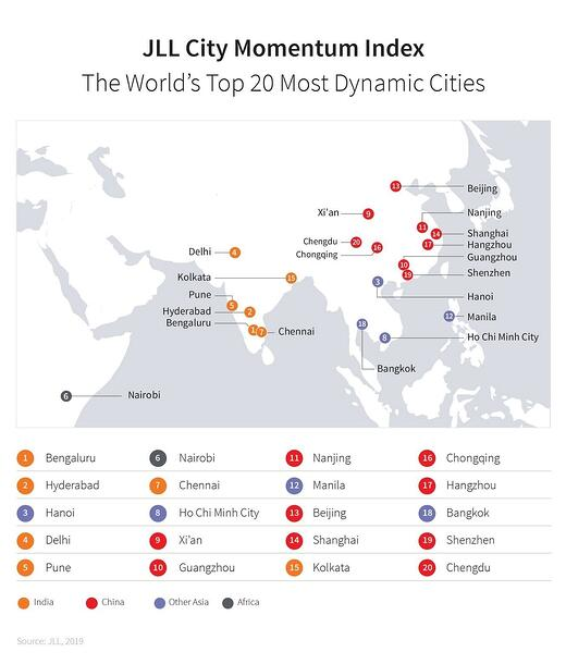 dynamiccities
